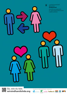 Poster showing pictograms of same sex couples
