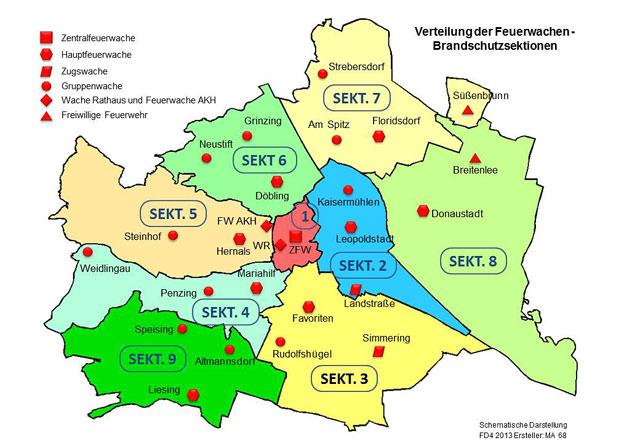 Feuerwachen In Wien