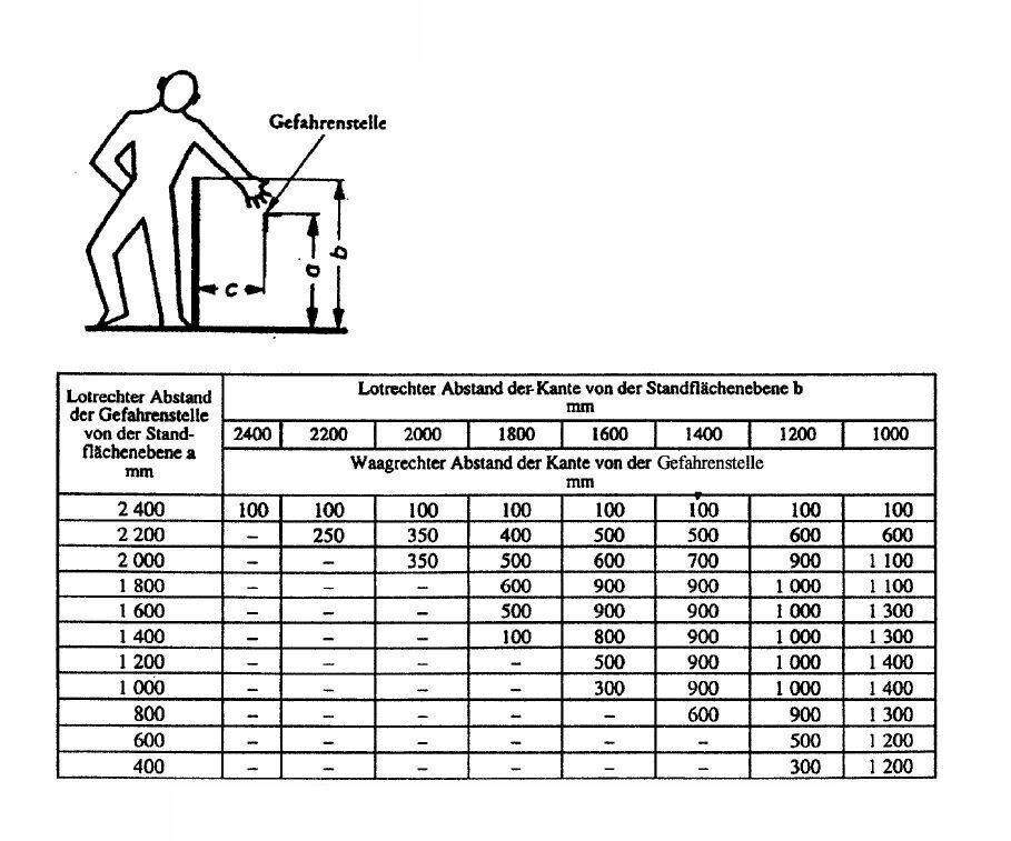 LGBl 16/2005 - Schutz der Dienstnehmer in land- und ...
